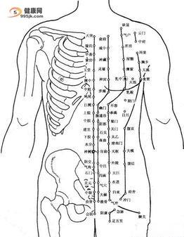 神经干刺灸复瘫疗法2